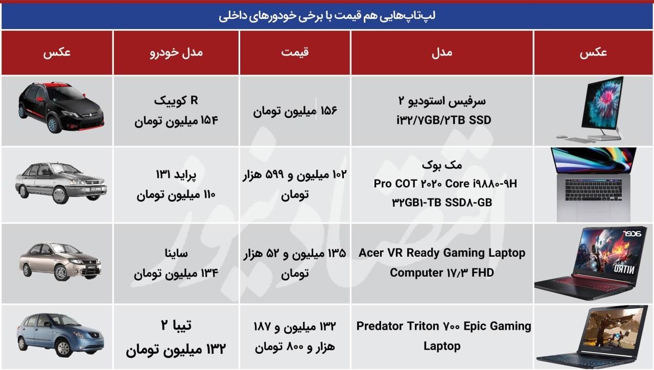 لب+تاپ+جدول (1)