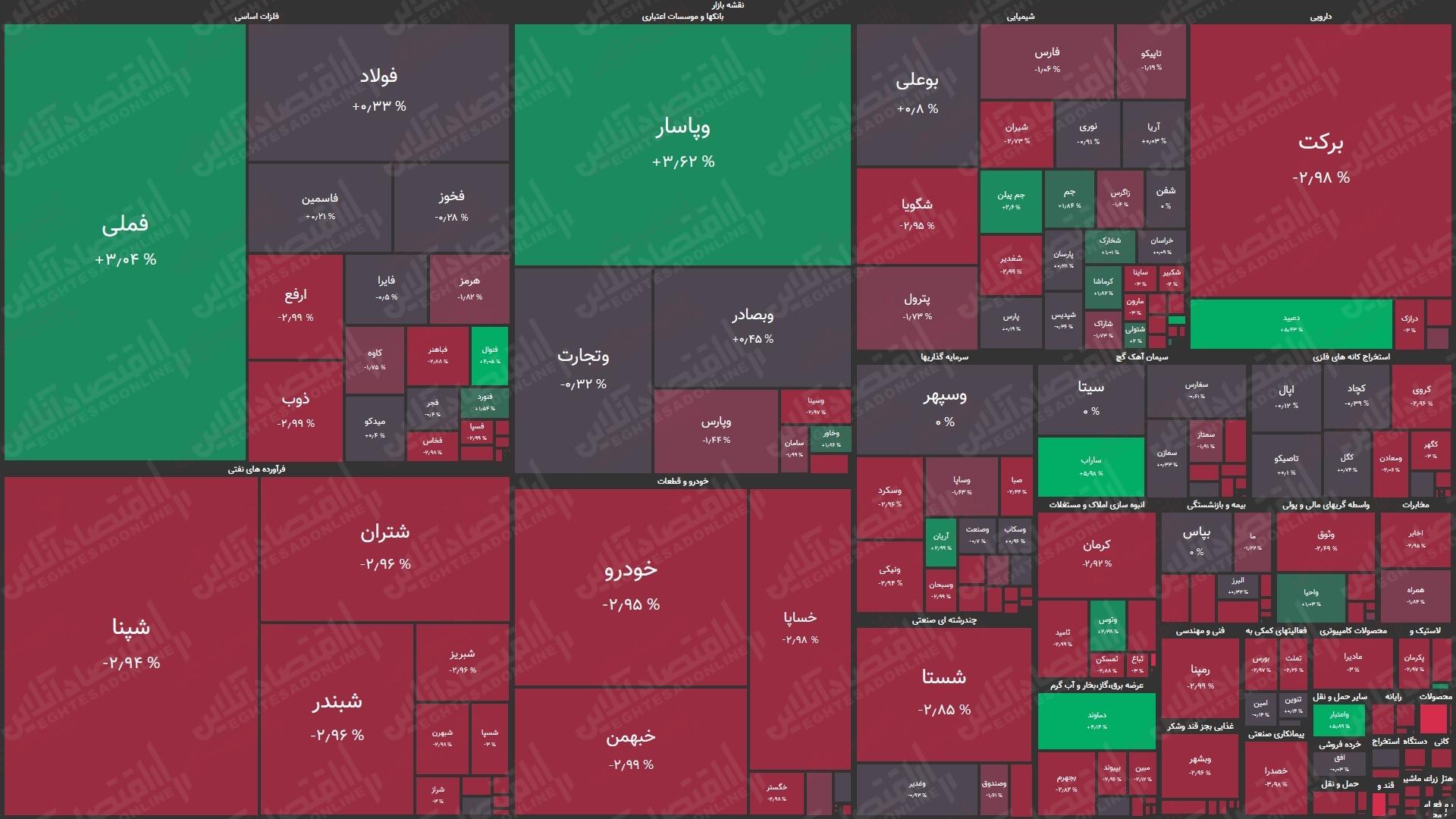 نقشه+بازار